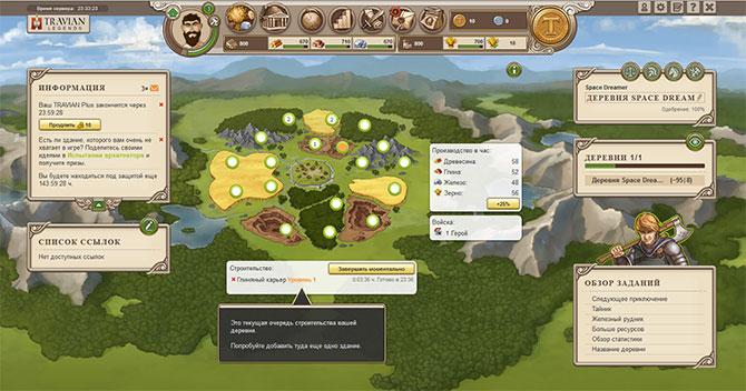 Геймплей Travian Legends