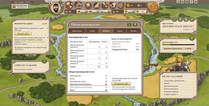 Производство ресурсов в игре Travian Legends